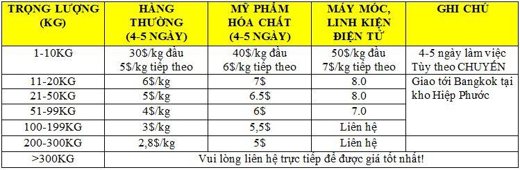 Bảng giá vận chuyển hàng đi Thái Lan